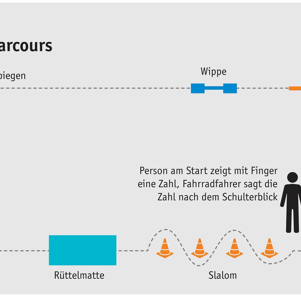 Radfahrtraining Einheit 6 2 Web